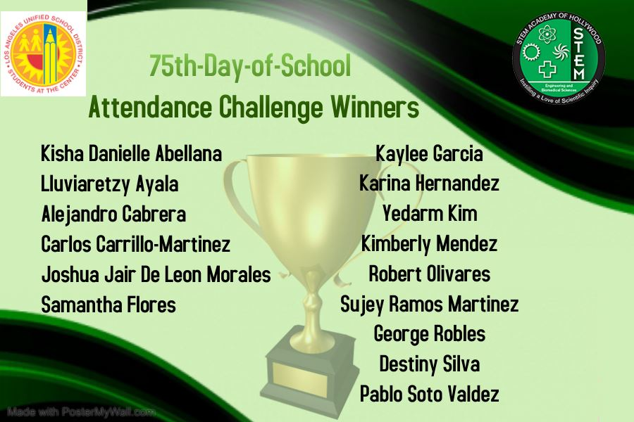 75th Day Challenge Winners!